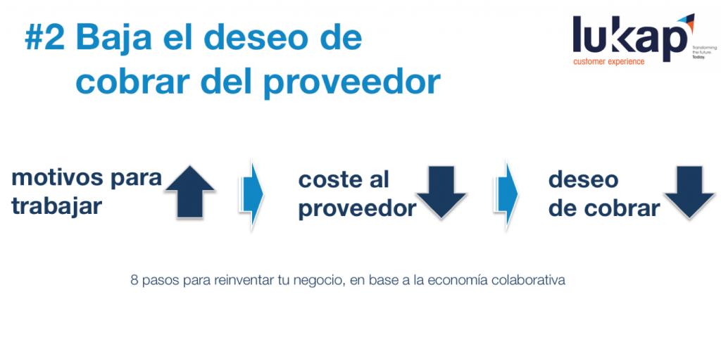 Reinvención de negocios en base a la economía colaborativa: baja el deseo de cobrar del proveedor
